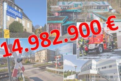 So viel Geld will Thalheim 2021 investieren.