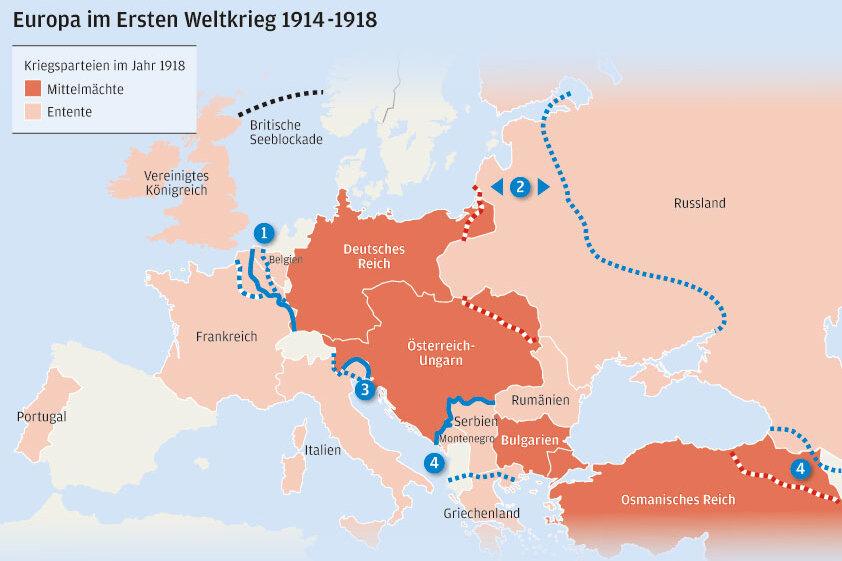 Der Untergang des alten Europas