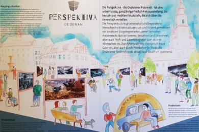 """So könnte die Fotoausstellung Perspektiva die Innenstadt von Oederan verändern. Mit der Idee hat die Stadt bereits einen Preis beim Ideenwettbewerb """"Ab in die Mitte"""" bekommen. Im kommenden Jahr wird das Konzept zum Leben erweckt."""