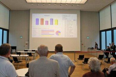 Blick in den Bürgersaal im Zwickauer Rathaus am Sonntagabend nach Schließung der Wahllokale.