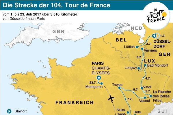 Etappenplan der 104. Tour de France