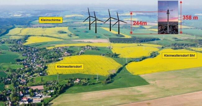 In einer Fotomontage stellt die Bürgerinitiative Windkraftstammtisch die Ausmaße des geplanten Windparks Kleinschirma dar. Die vier Anlagen seien maßstabsgetreu in das Luftbild eingezeichnet worden; das kleine Bild zeige zum Vergleich den Berliner Fernsehturm.