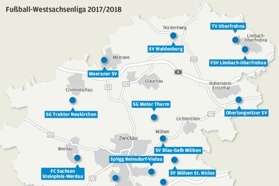 Nachdem in der vergangenen Saison der Werdauer Bereich erstmals nicht vertreten war, haben Steinpleis-Werdau und Neukirchen postwendend den Wiederaufsieg geschafft. Wildenfels gibt sein Debüt in der Westsachsenliga.