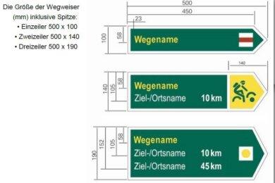 Mit diesen vom Sachsenforst erwünschten Wegweisertafeln will Tim Böttger auch künftig arbeiten. Die Maße sind genau vorgegeben, ebenso die Farben: Moosgrün, Rapsgelb, Signalrot und Verkehrsweiß.