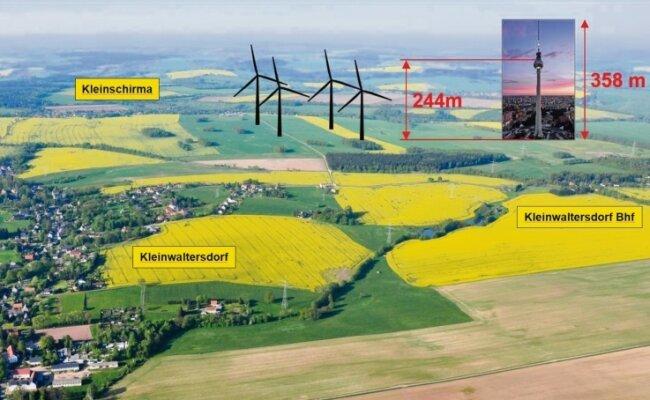 In einer Fotomontage stellt die Bürgerinitiative Windkraftstammtisch die Ausmaße des geplanten Windparks Kleinschirma dar. Die vier Anlagen seien maßstabsgetreu in das Luftbild eingezeichnet worden; zunächst sollen zwei Anlagen errichtet werden.