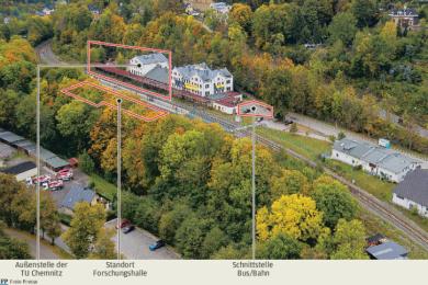 Es ist ein gigantisches Projekt, das in Annaberg-Buchholz angeschoben wurde.