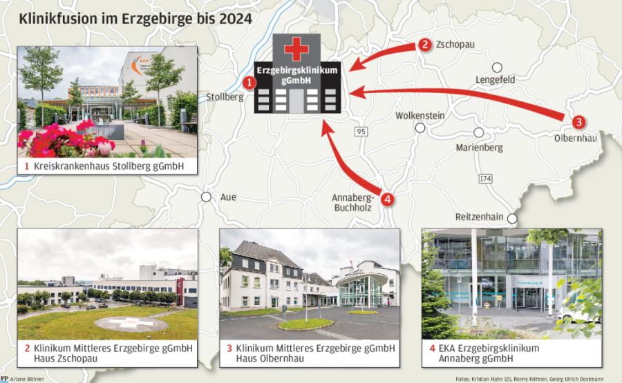 Klinikfusion im Erzgebirge: Woran hapert es noch?