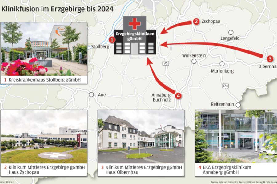 Klinikfusion im Erzgebirge formell abgeschlossen