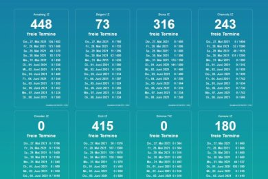 Eine Übersicht der freien Impftermine gibt es auf dem Portal Countee. Der Screenshot entstand am Mittwochnachmittag. An den noch freien Terminen wird das Vakzin Astrazeneca verimpft.