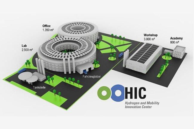 """Die Konzeptstudie für das Chemnitzer """"Hydrogen and Mobility Innovation Center"""": Der Bund stellt für den Start des Forschungszentrum bis 2024 bis zu 60 Millionen Euro bereit."""