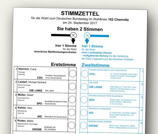 """Der Stimmzettel aus dem Wahlkreis 162 - einem von sechs Wahlkreisen im Verbreitungsgebiet der """"Freien Presse""""."""
