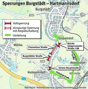 """<p class=""""artikelinhalt"""">Wer von Hartmannsdorf nach Burgstädt fährt, muss derzeit einen Umweg über die Herrenhaider Straße nehmen.</p>"""