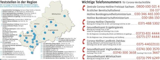 Dies sind die derzeitigen Teststellen im Vogtlandkreis.