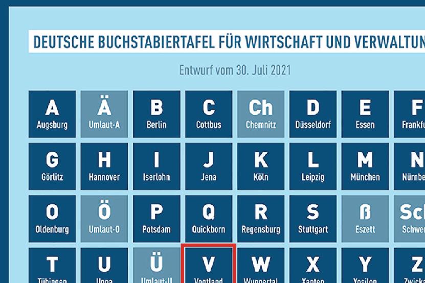 So könnte die neue Buchstabiertafel aussehen - für Westsachsen sind die Städte Chemnitz und Zwickau sowie als einzige Region das Vogtland vertreten.