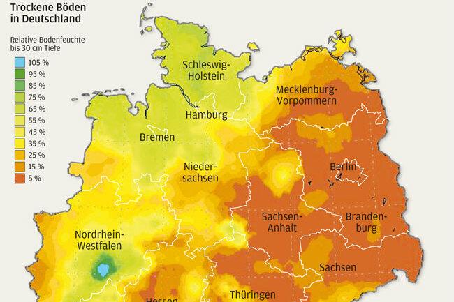 Deutschland trocknet aus - Sachsen ist besonders betroffen