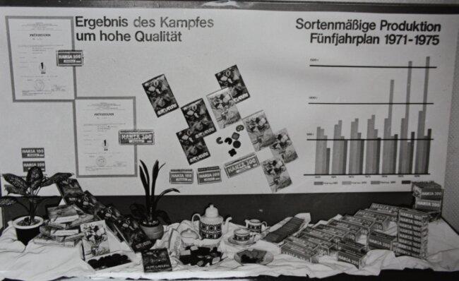 Werbung zu DDR-Zeiten: So präsentierte die Fabrik Hansa Keks aus Brand-Erbisdorf ihre Produkte - im Hintergrund Berichte über die Planerfüllung und Qualität.