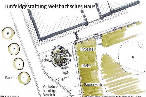 Weisbachsches Haus in Plauen: So soll der Vorplatz aussehen