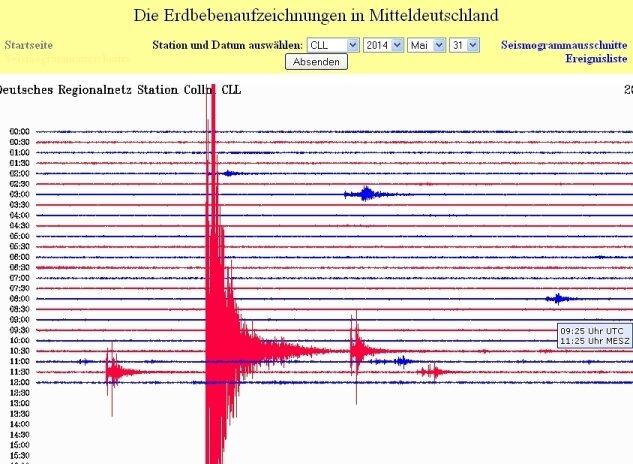 Erdbeben im Vogtland