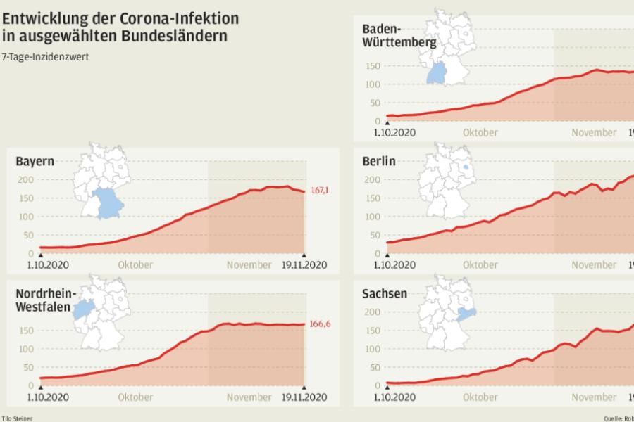 Corona-Inzidenz: Wann kriegt auch der Freistaat die Kurve?