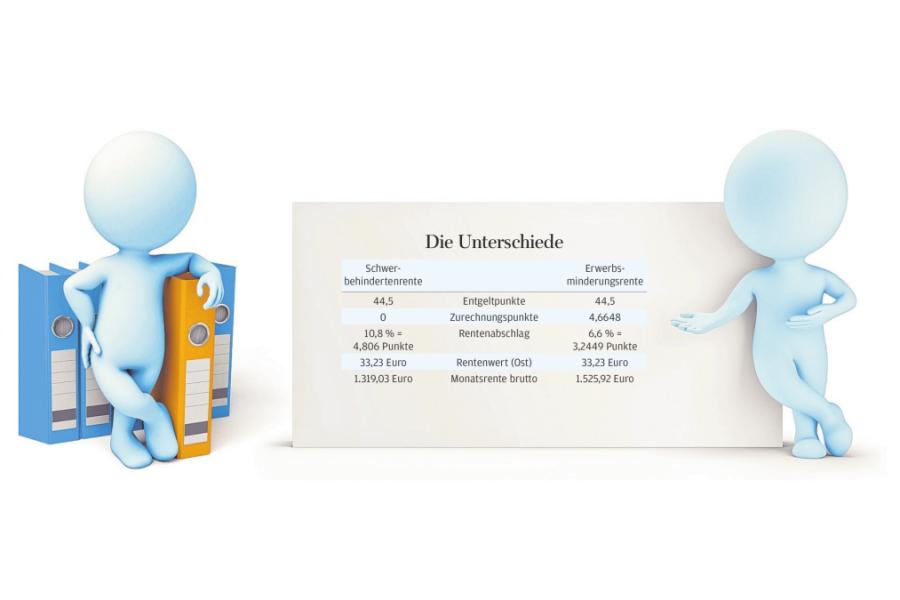 Die Unterschiede: Schwerbehindertenrente vs. Erwerbsminderungsrente
