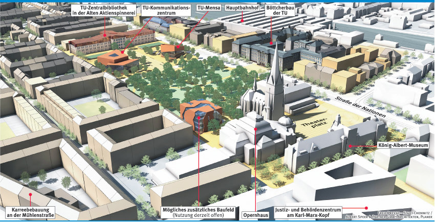 Bisher nur eine Vision: Die urbane Achse zwischen Innenstadt und Brühl zeigt eine denkbare Variante für Chemnitz im Jahr 2030.
