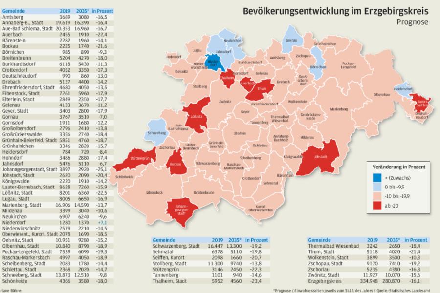 Einwohnerschwund im Erzgebirge: Wie Kommunen sich neu erfinden