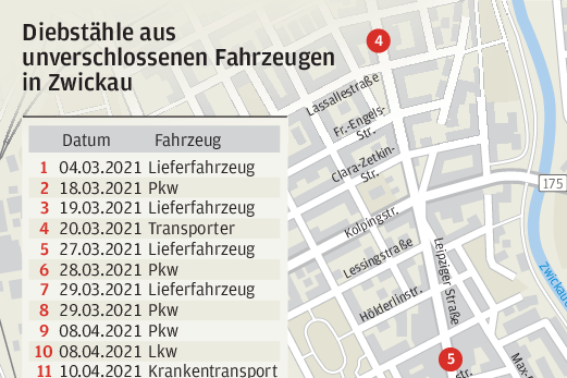 Diebstahlserie: Verdächtiger ist ein Mann aus dem Vogtland