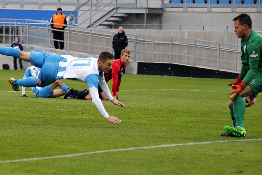 Chemnitzer FC  baut Vorsprung aus