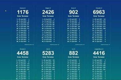 Tausende freie Impftermine: Zahlen von Donnerstagvormittag im Portal countee.ch. Screenshot: Oliver Hach/Freie Presse