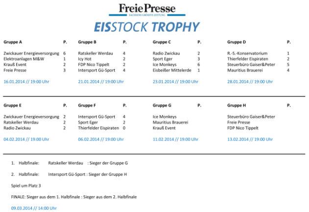 4dfff68bad7fb Eisstock-Trophy  Intersport Gü-Sport steht im Halbfinale