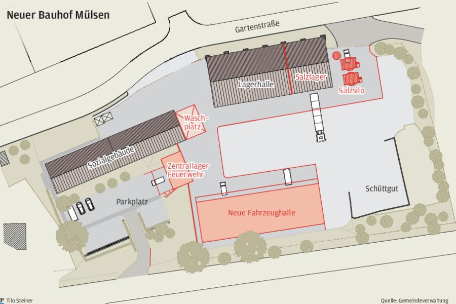 Mülsen will Bauhof an Gartenstraße neu gestalten