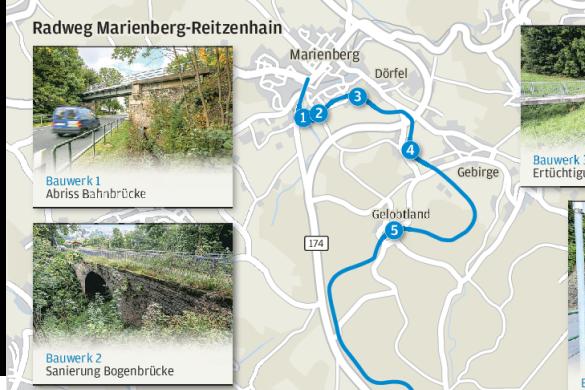 Ausgebremst: Radweg-Planung nimmt noch Jahre in Anspruch
