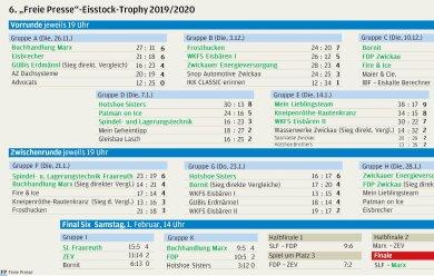 """Der aktuelle Spielplan der 6. """"Freie Presse""""-Eisstock-Trophy."""