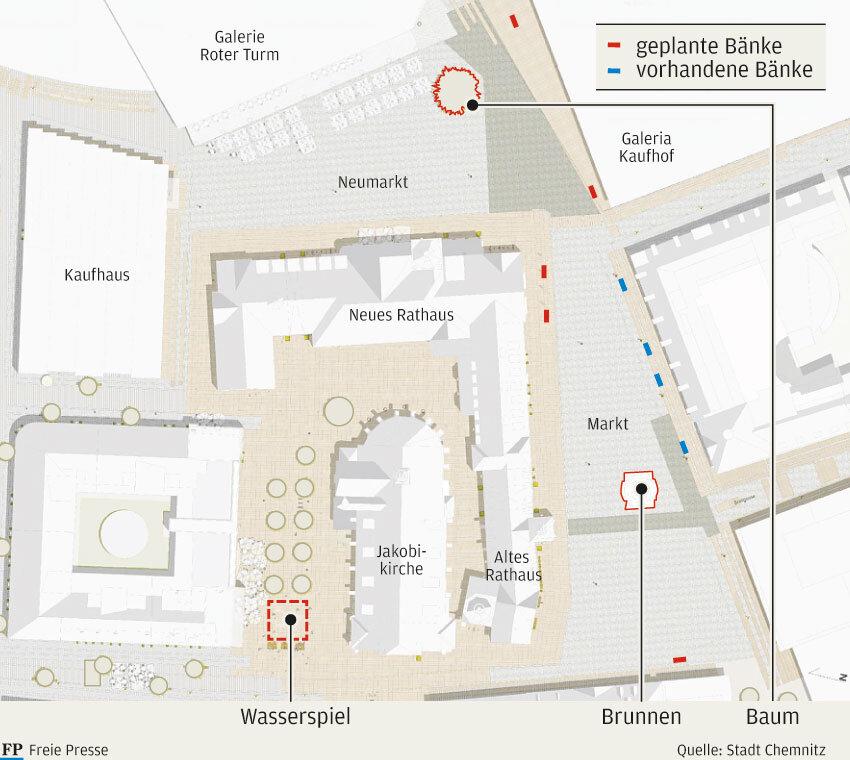 Chemnitzer Markt-Konzept: Am Brunnen scheiden sich die Geister