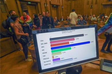 Im Stadtverordnetensaal des Neuen Rathauses sind am Sonntagabend die Ergebnisse der Europa- bzw. Kommunalwahlen für die Stadt Chemnitz präsentiert worden. Zahlreiche Chemnitzer, vor allem Vertreter der Parteien und Gruppierungen, verfolgten das Geschehen.