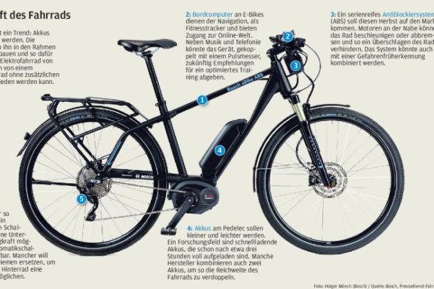Kann man das Fahrrad neu erfinden?