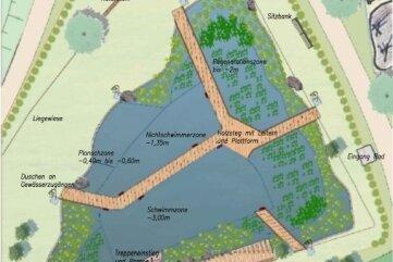 Entwurf von 2017 zur Revitalisierung und zum Umbau des Lichtensteiner Bades.