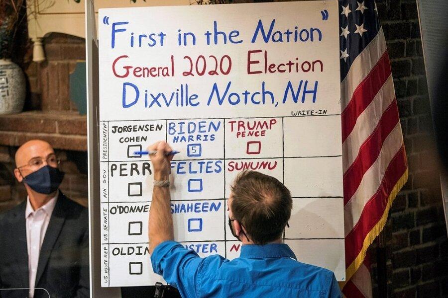 Am Dienstag kurz nach Mitternacht hat die Wahl in Dixville Notch begonnen. Joe Biden erhielt alle fünf Stimmen aus den fünf Stimmzetteln.
