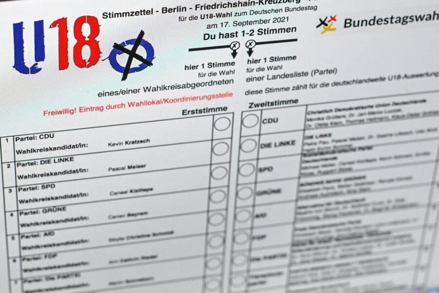 Zwischenstand bei U18-Wahl: So wählten die Jugendlichen in Sachsen