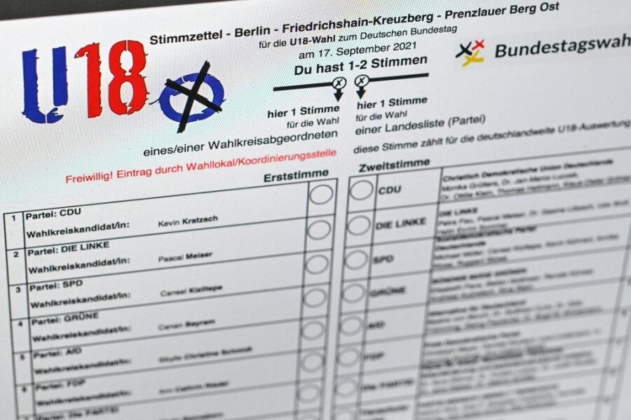 Endergebnis der U18-Wahl in Sachsen: AfD gewinnt knapp vor den Grünen