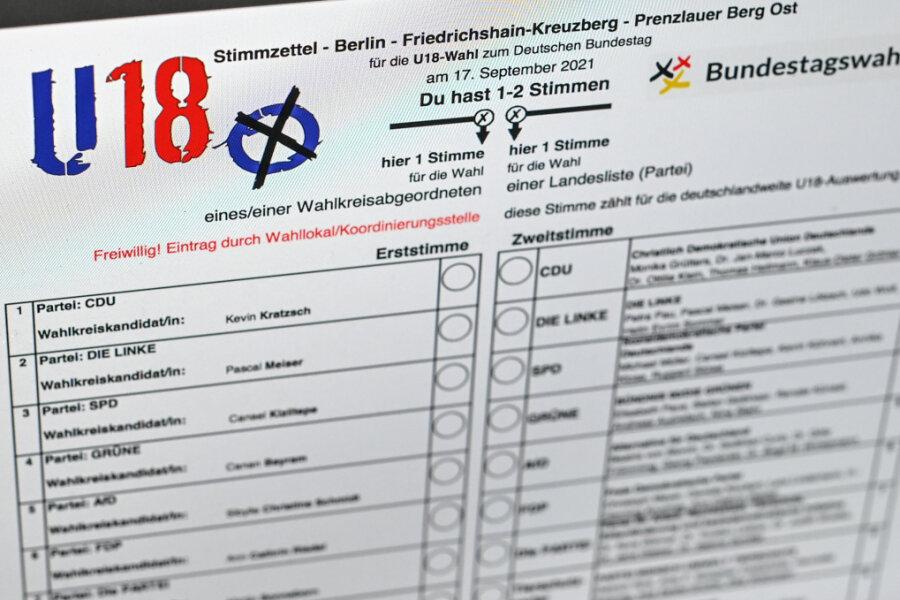 Bei der Jugend Mittelsachsens hat die FDP die Nase vorn